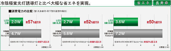 exit_led002