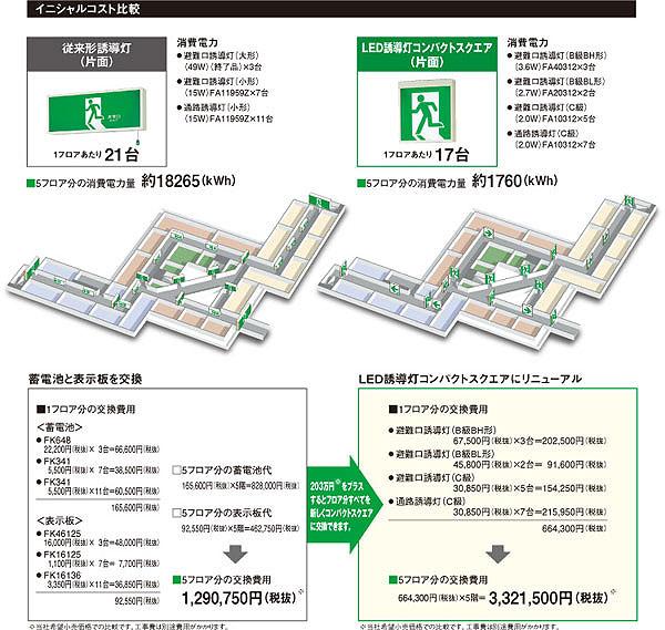 exit_led006